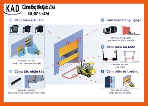 cửa cuốn pvc thường sửa dụng loại cảm biến nào dành cho xe nâng